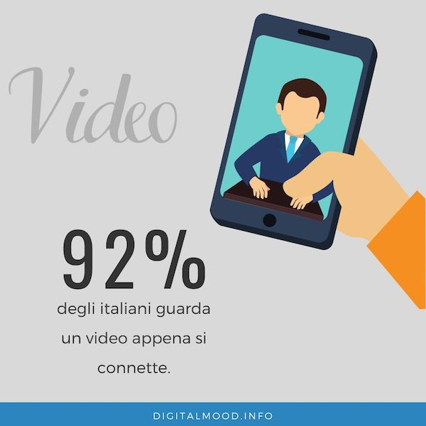 videomarketing_strategie_digitali